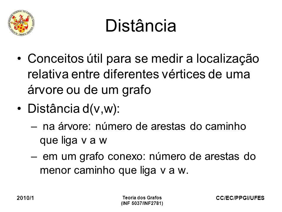 Distância Conceitos útil para se medir a localização relativa entre diferentes vértices de uma árvore ou de um grafo.