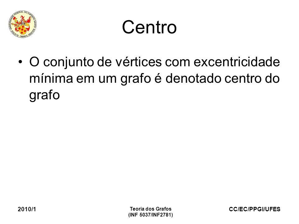 Centro O conjunto de vértices com excentricidade mínima em um grafo é denotado centro do grafo. 2010/1.