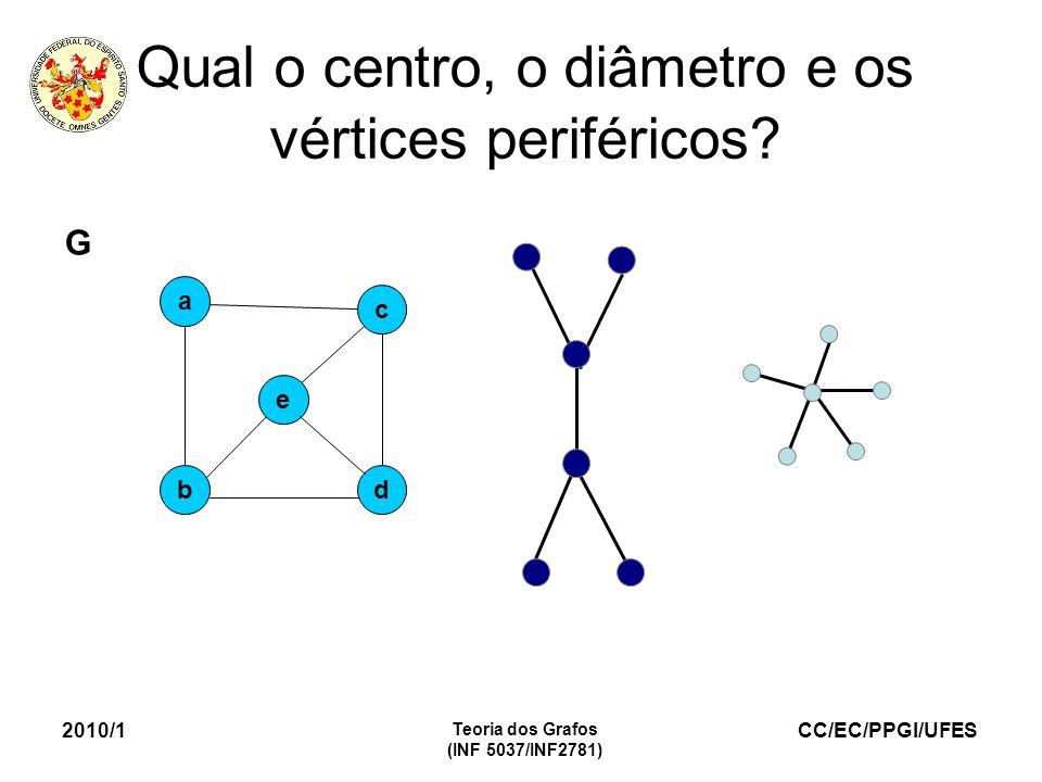 Qual o centro, o diâmetro e os vértices periféricos