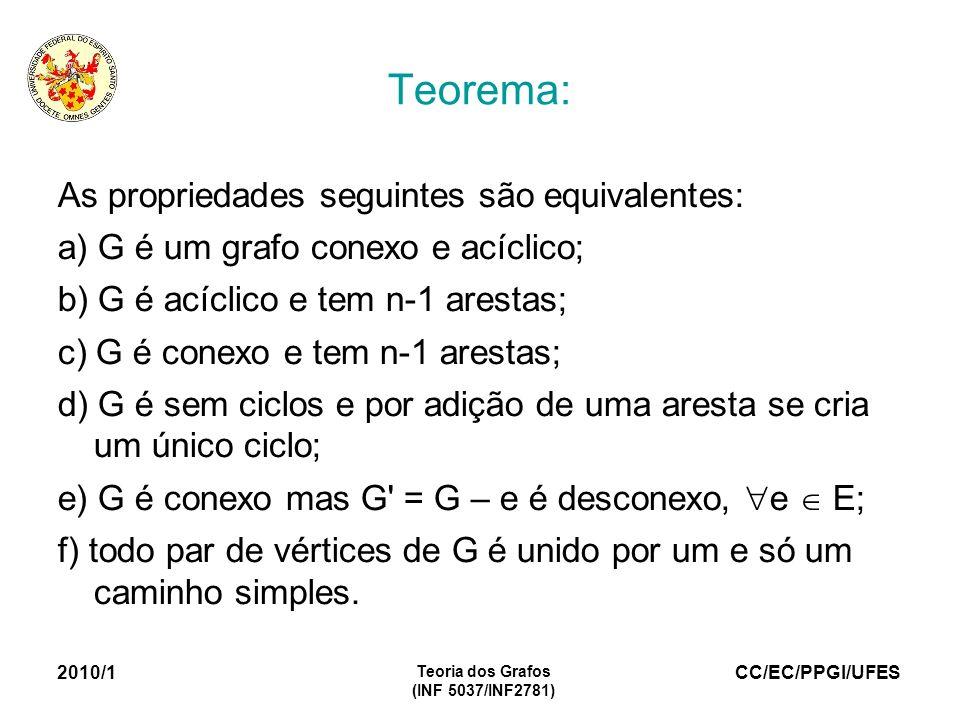 Teorema: As propriedades seguintes são equivalentes: