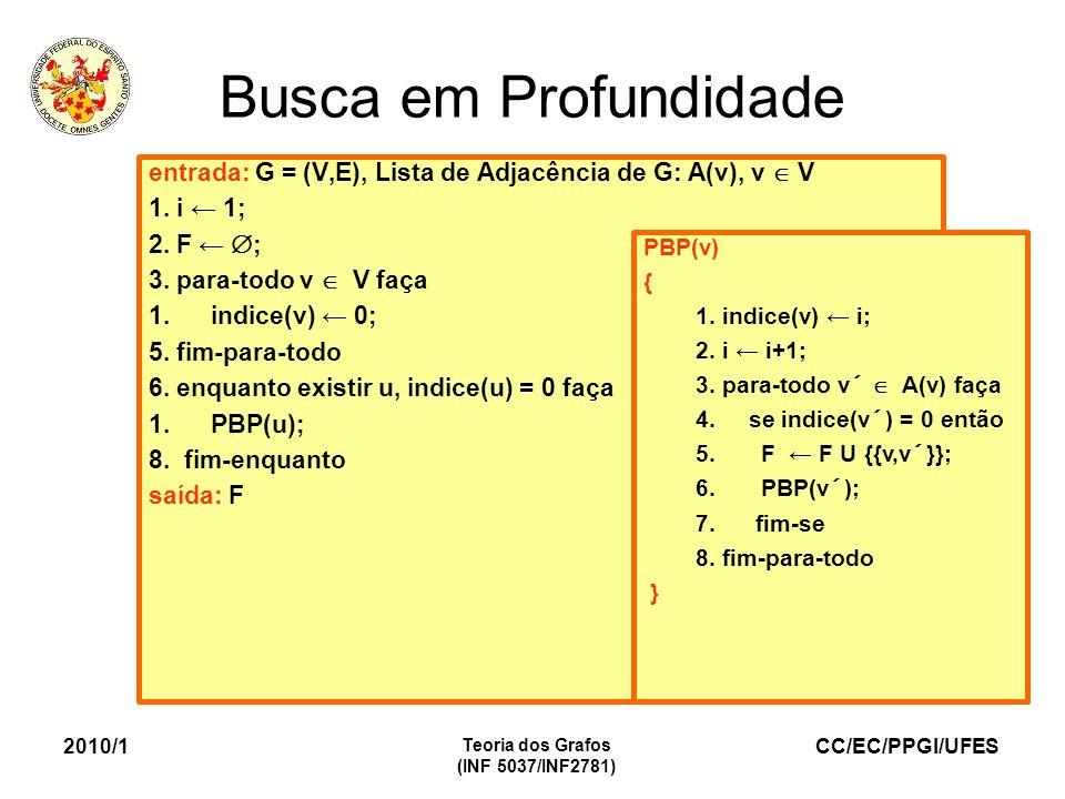 Busca em Profundidade entrada: G = (V,E), Lista de Adjacência de G: A(v), v  V. 1. i ← 1; 2. F ← ;