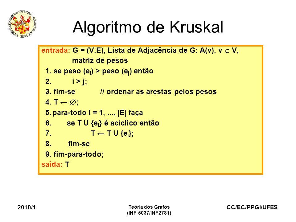 Algoritmo de Kruskal entrada: G = (V,E), Lista de Adjacência de G: A(v), v  V, matriz de pesos. 1. se peso (ei) > peso (ej) então.