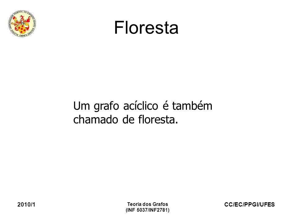 Floresta Um grafo acíclico é também chamado de floresta. 2010/1