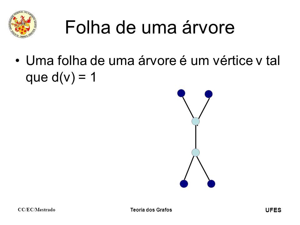 Folha de uma árvore Uma folha de uma árvore é um vértice v tal que d(v) = 1. CC/EC/Mestrado. Teoria dos Grafos.