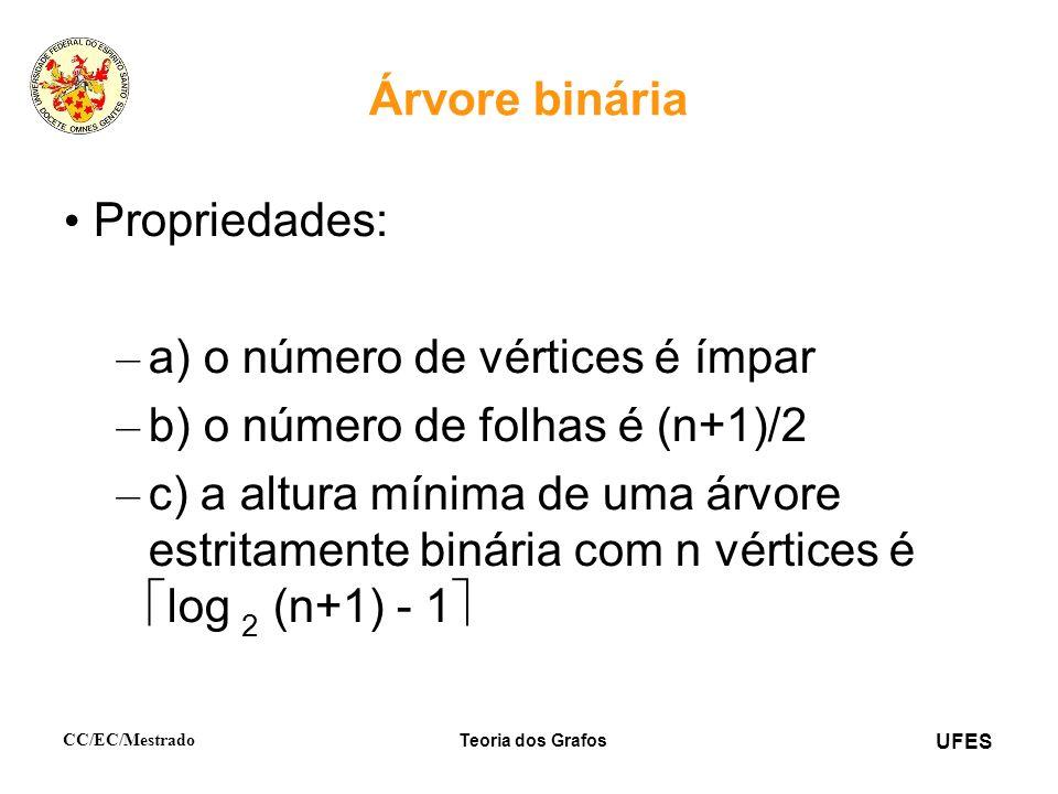 a) o número de vértices é ímpar b) o número de folhas é (n+1)/2
