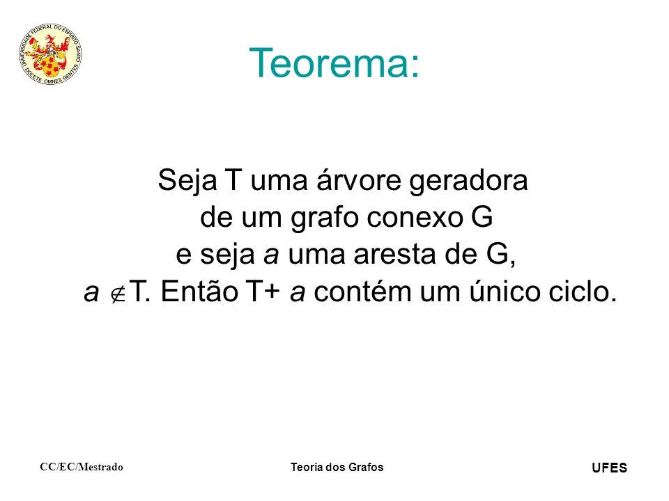 Teorema: Seja T uma árvore geradora de um grafo conexo G