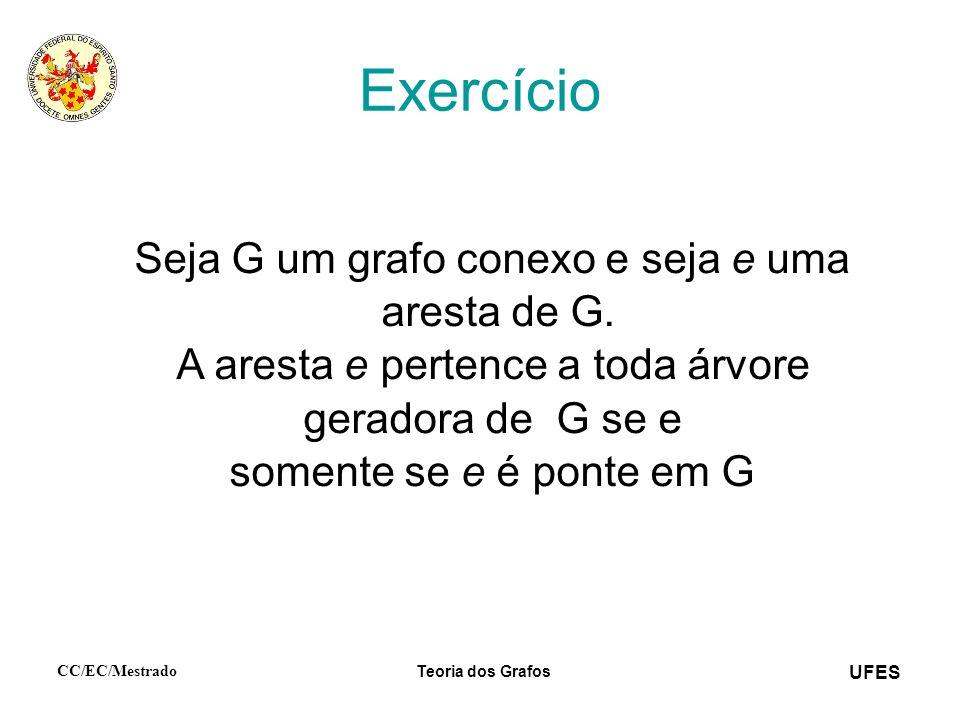 Exercício Seja G um grafo conexo e seja e uma aresta de G.