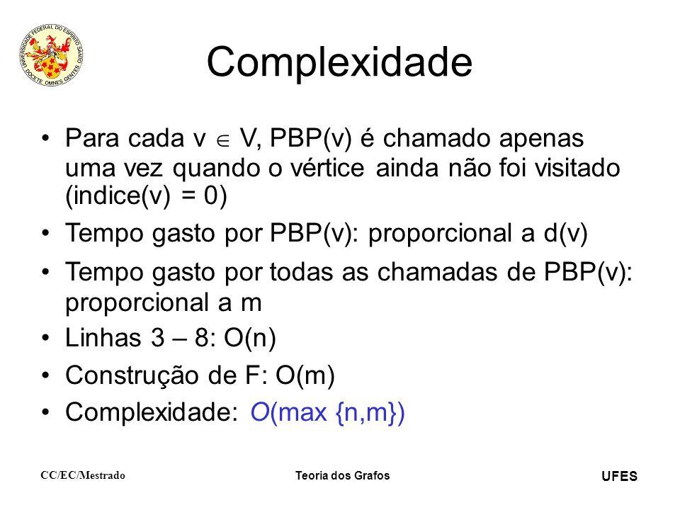 Complexidade Para cada v  V, PBP(v) é chamado apenas uma vez quando o vértice ainda não foi visitado (indice(v) = 0)
