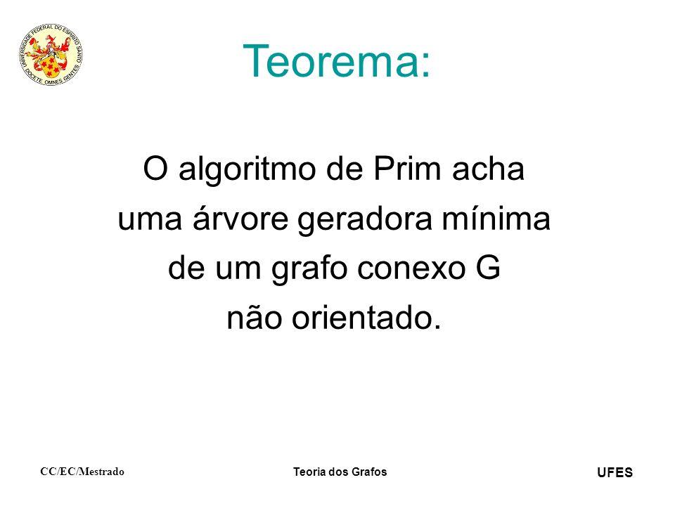 Teorema: O algoritmo de Prim acha uma árvore geradora mínima