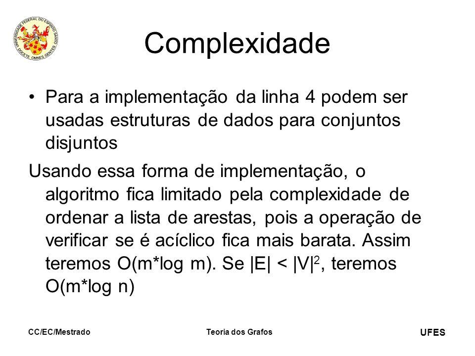 Complexidade Para a implementação da linha 4 podem ser usadas estruturas de dados para conjuntos disjuntos.