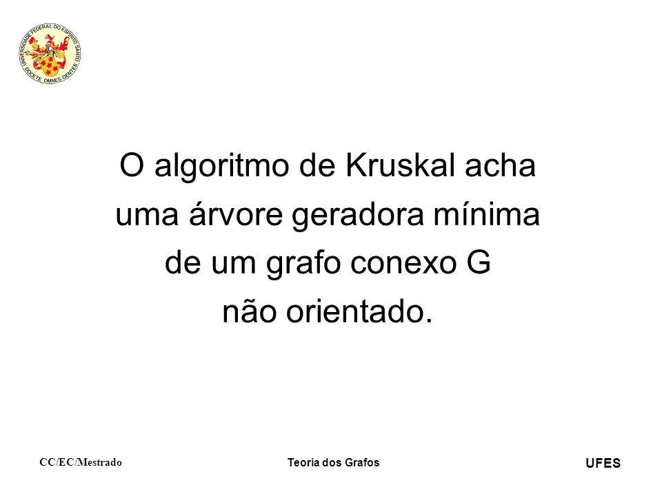 O algoritmo de Kruskal acha uma árvore geradora mínima