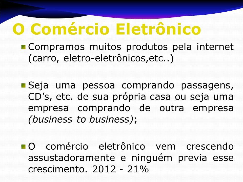 O Comércio Eletrônico Compramos muitos produtos pela internet (carro, eletro-eletrônicos,etc..)