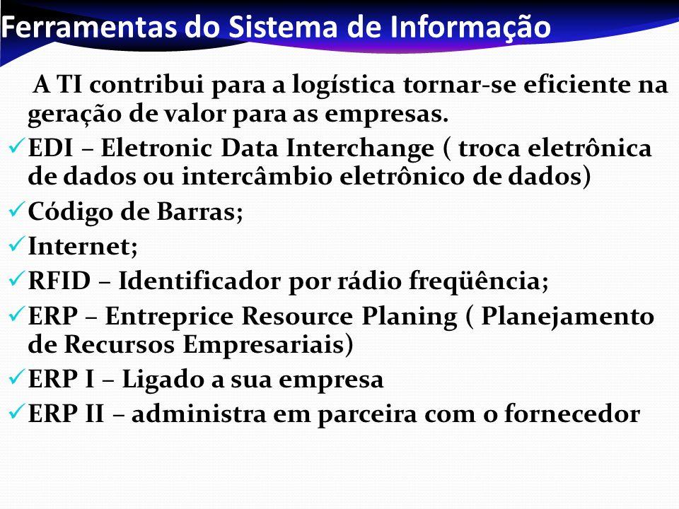 Ferramentas do Sistema de Informação