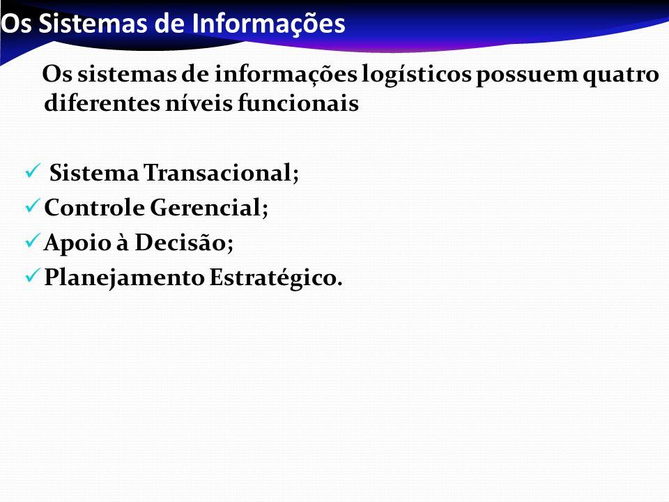 Os Sistemas de Informações