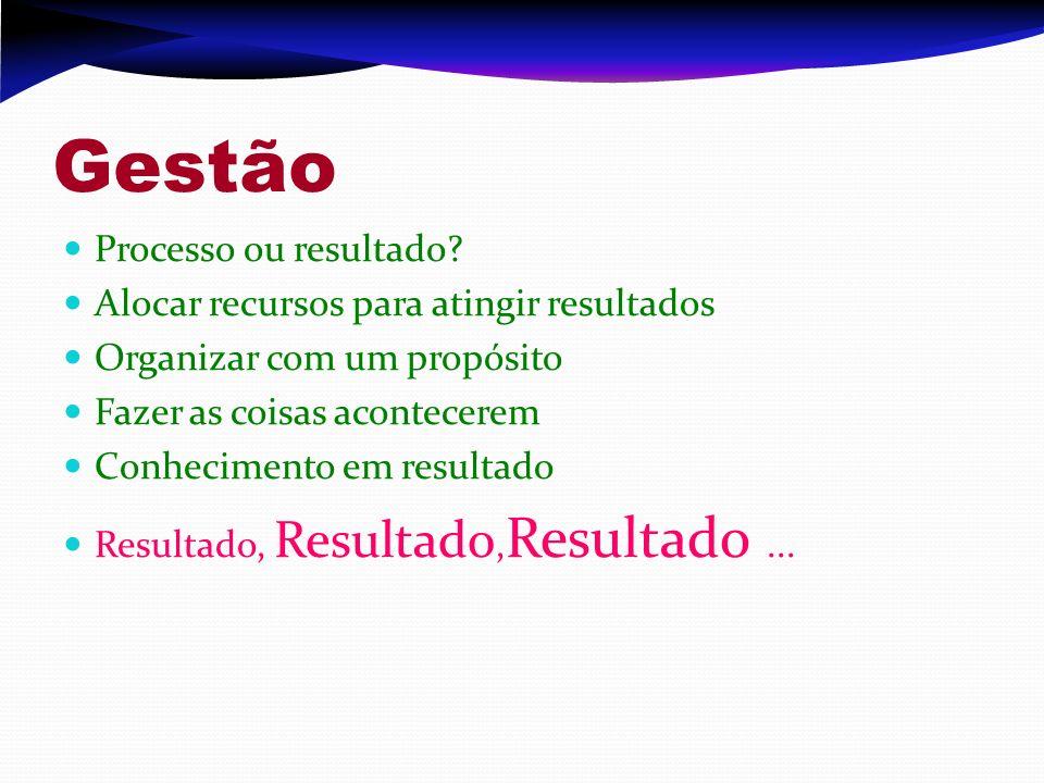 Gestão Processo ou resultado Alocar recursos para atingir resultados
