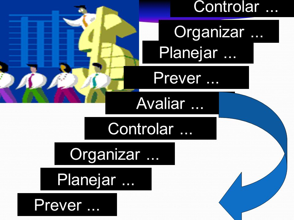 Controlar ... Organizar ... Planejar ... Prever ... Avaliar ... Controlar ... Organizar ... Planejar ...