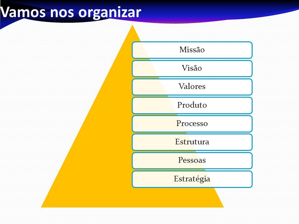 Vamos nos organizar Missão Visão Valores Produto Processo Estrutura