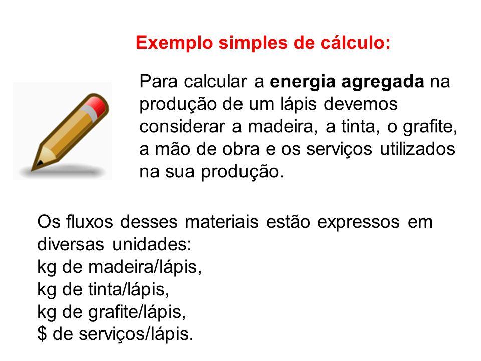 Exemplo simples de cálculo:
