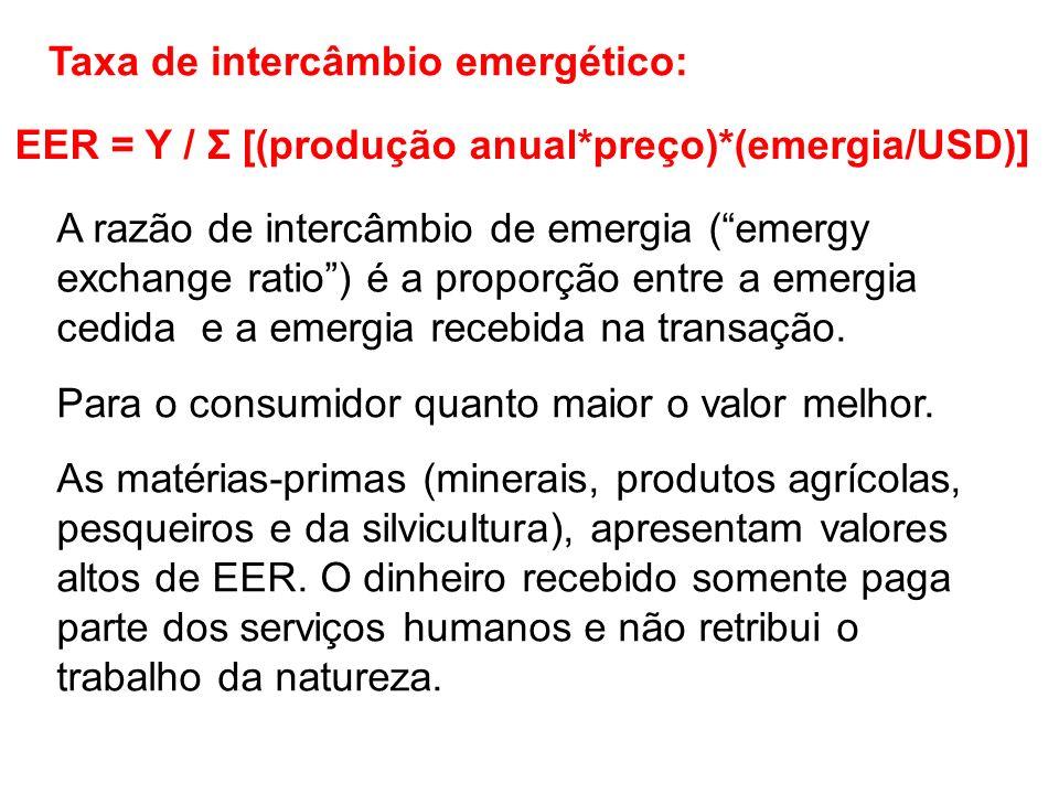 Taxa de intercâmbio emergético: