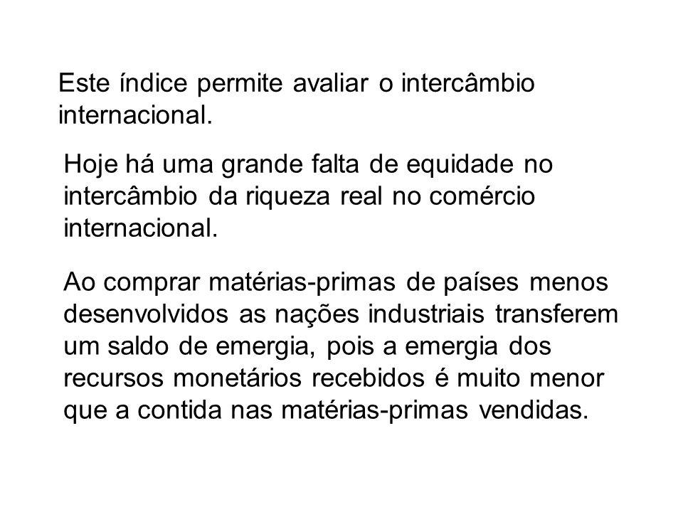 Este índice permite avaliar o intercâmbio internacional.