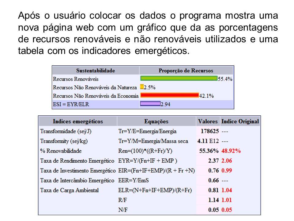 Após o usuário colocar os dados o programa mostra uma nova página web com um gráfico que da as porcentagens de recursos renováveis e não renováveis utilizados e uma tabela com os indicadores emergéticos.