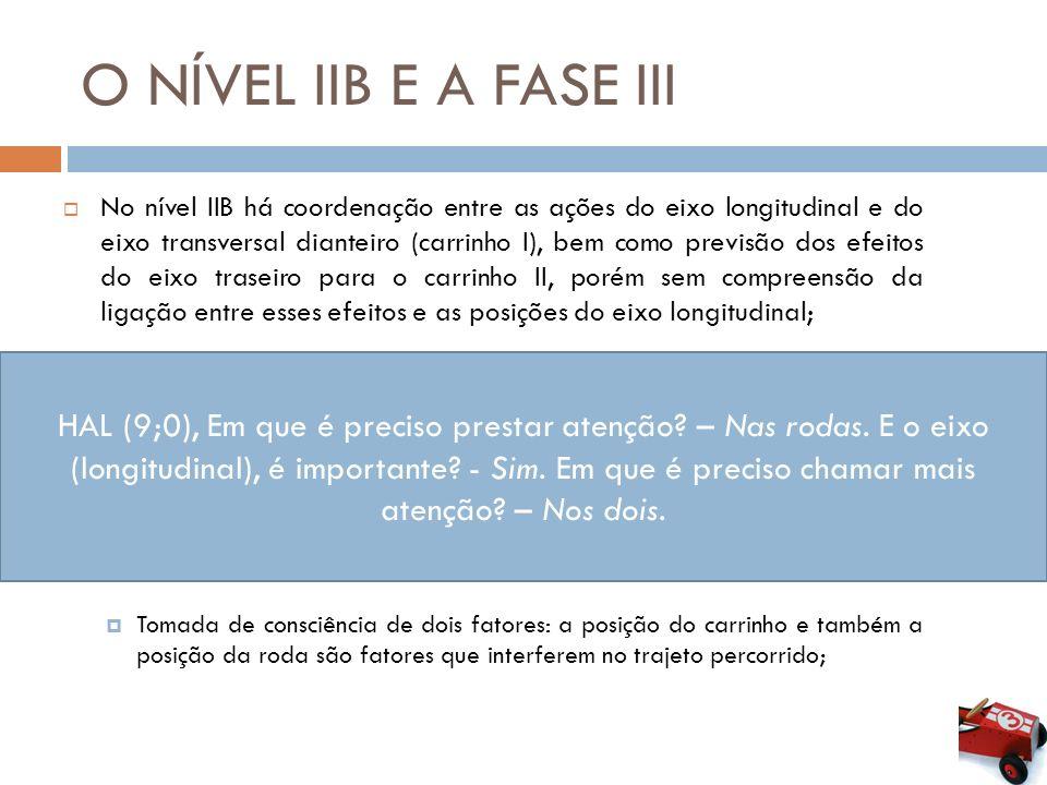 O NÍVEL IIB E A FASE III