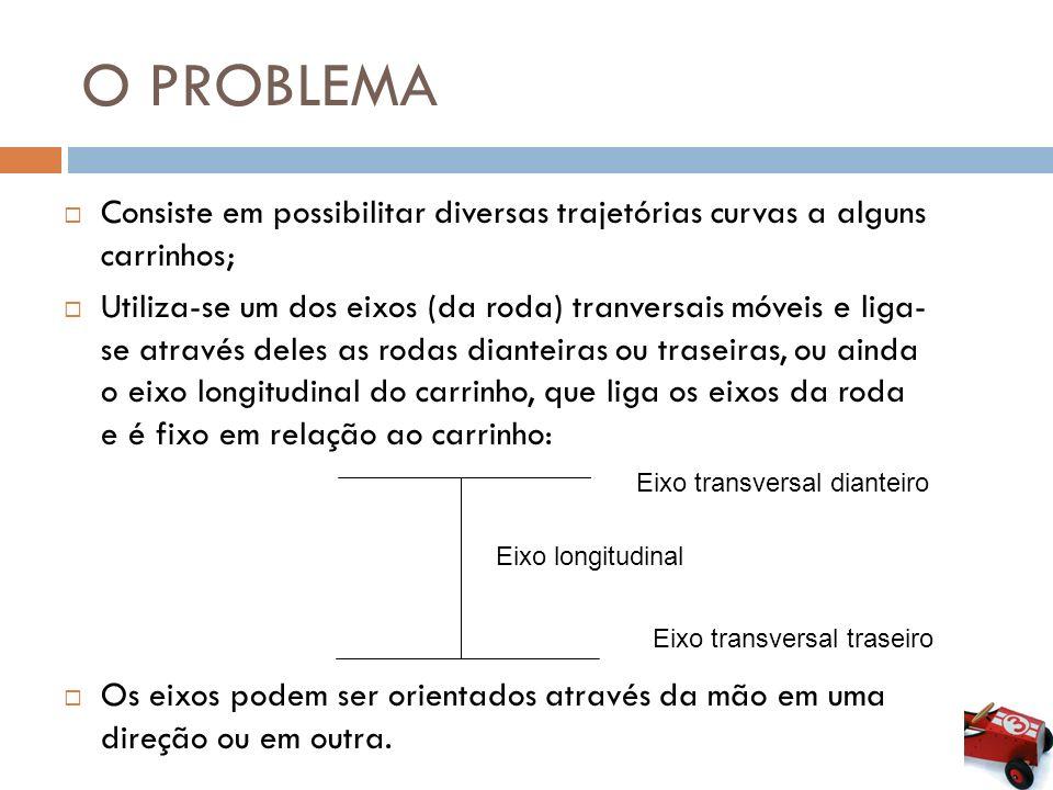 O PROBLEMA Consiste em possibilitar diversas trajetórias curvas a alguns carrinhos;