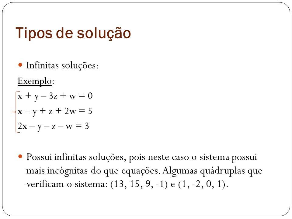 Tipos de solução Infinitas soluções: