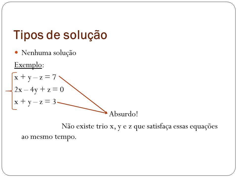 Tipos de solução Nenhuma solução Exemplo: x + y – z = 7