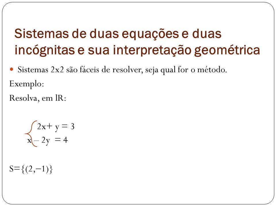 Sistemas de duas equações e duas incógnitas e sua interpretação geométrica