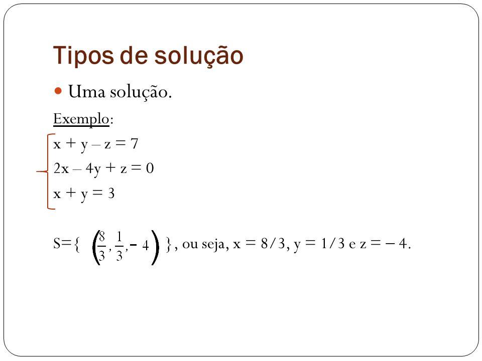 Tipos de solução Uma solução. Exemplo: x + y – z = 7 2x – 4y + z = 0