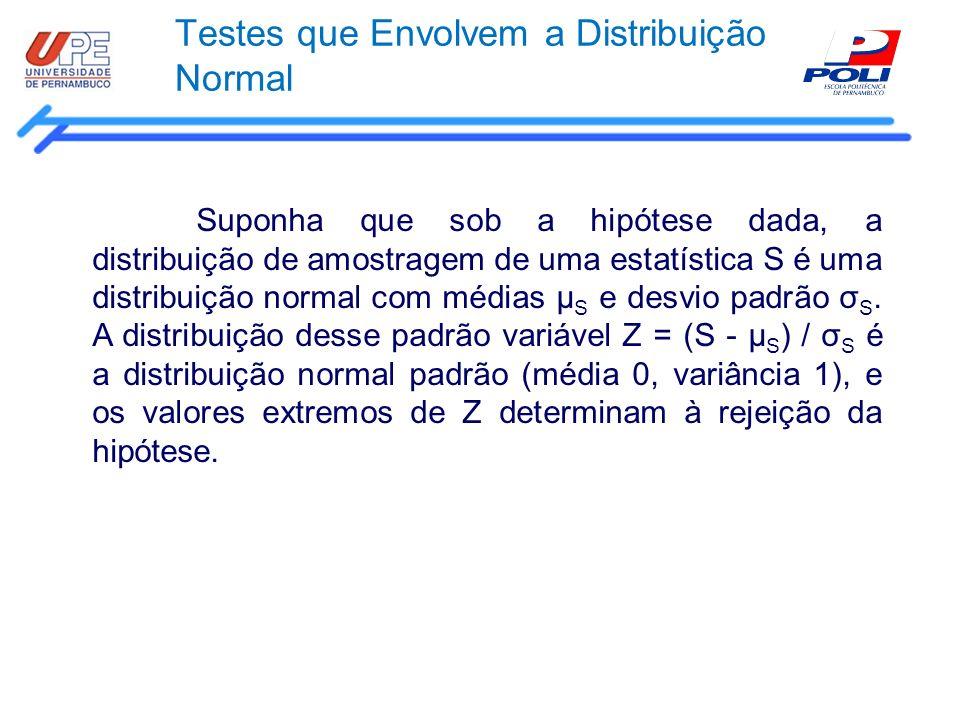 Testes que Envolvem a Distribuição Normal