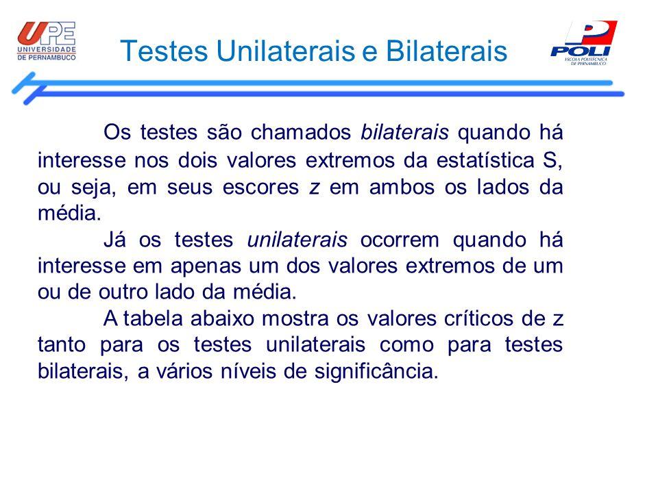 Testes Unilaterais e Bilaterais
