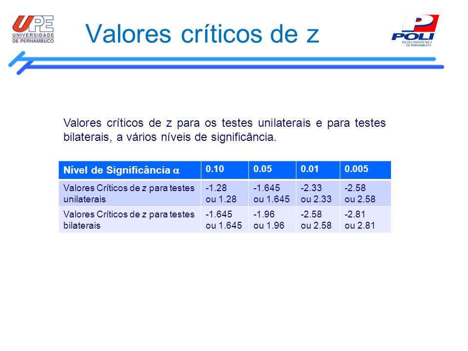 Valores críticos de z Valores críticos de z para os testes unilaterais e para testes bilaterais, a vários níveis de significância.