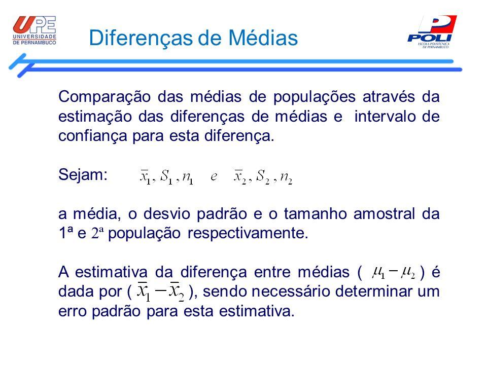 Diferenças de Médias Comparação das médias de populações através da estimação das diferenças de médias e intervalo de confiança para esta diferença.