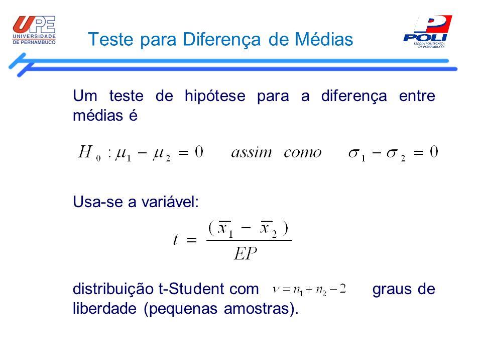 Teste para Diferença de Médias