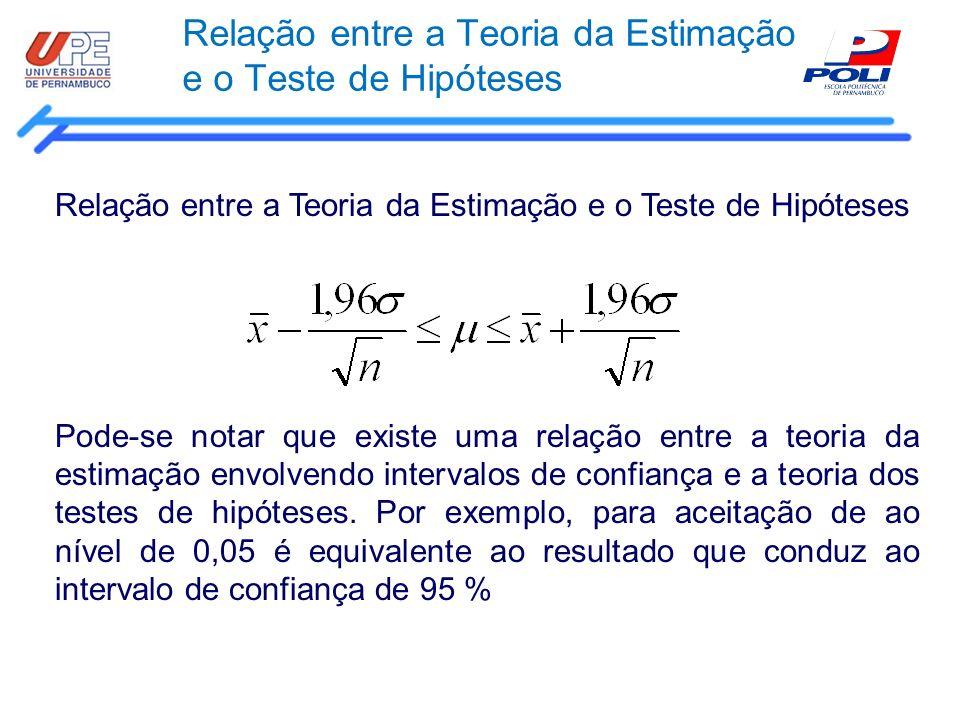 Relação entre a Teoria da Estimação e o Teste de Hipóteses