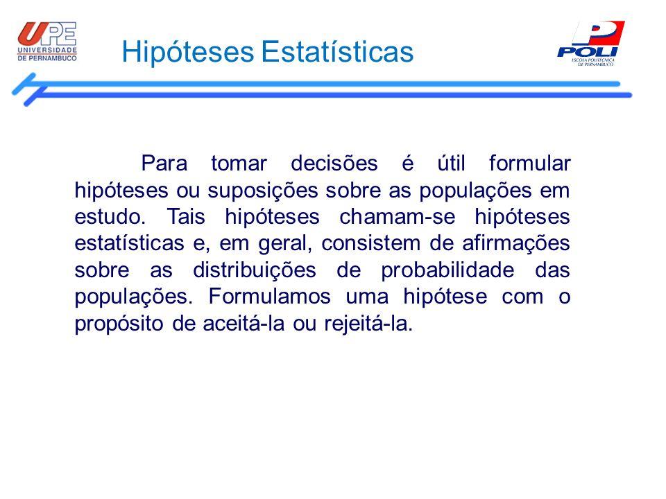 Hipóteses Estatísticas