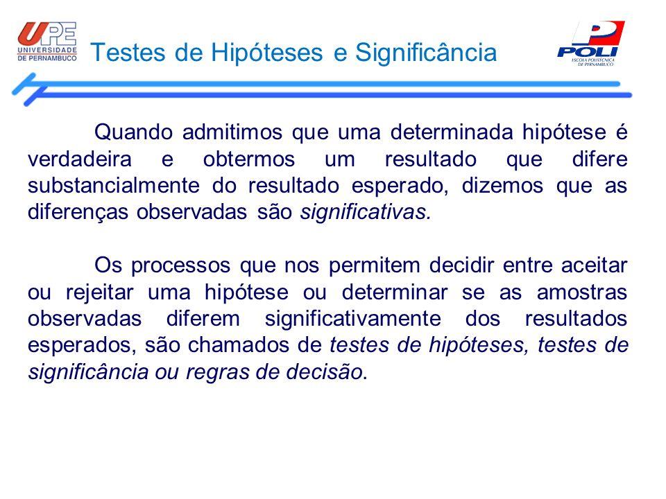 Testes de Hipóteses e Significância