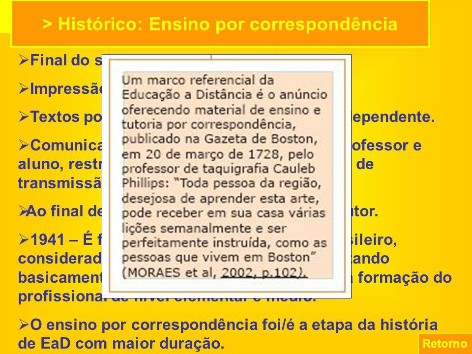 > Histórico: Ensino por correspondência
