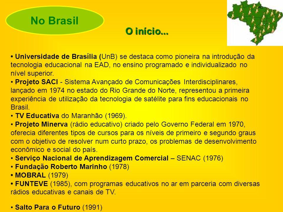 No Brasil O início...