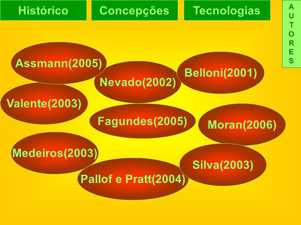 Histórico Concepções Tecnologias Assmann(2005) Belloni(2001)