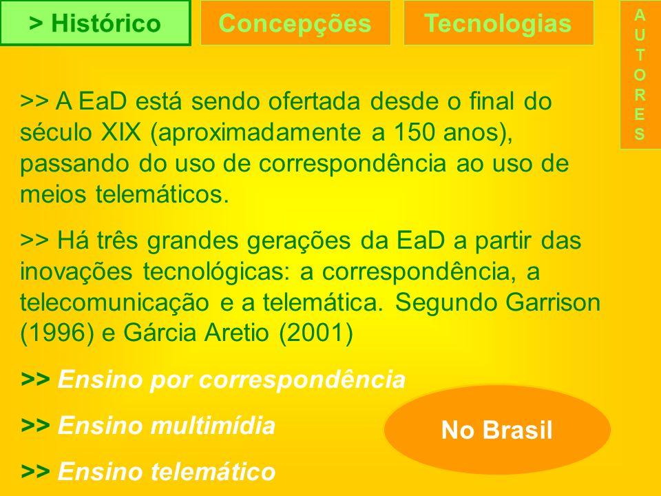 > Histórico Concepções Tecnologias No Brasil