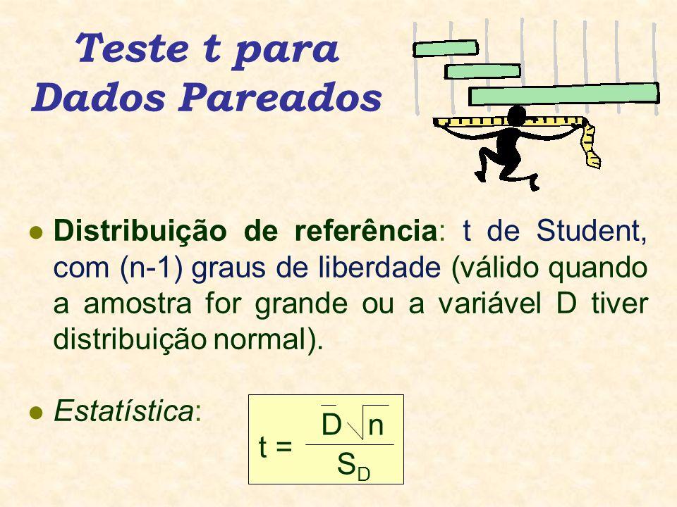Teste t para Dados Pareados