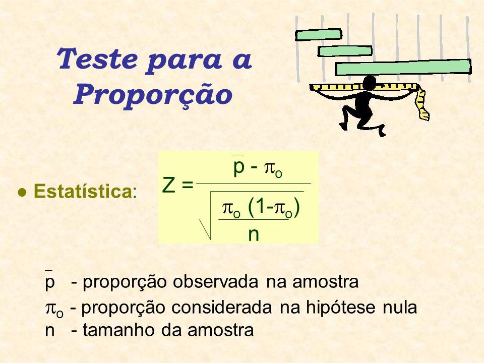 Teste para a Proporção p - o Z = o (1-o) n
