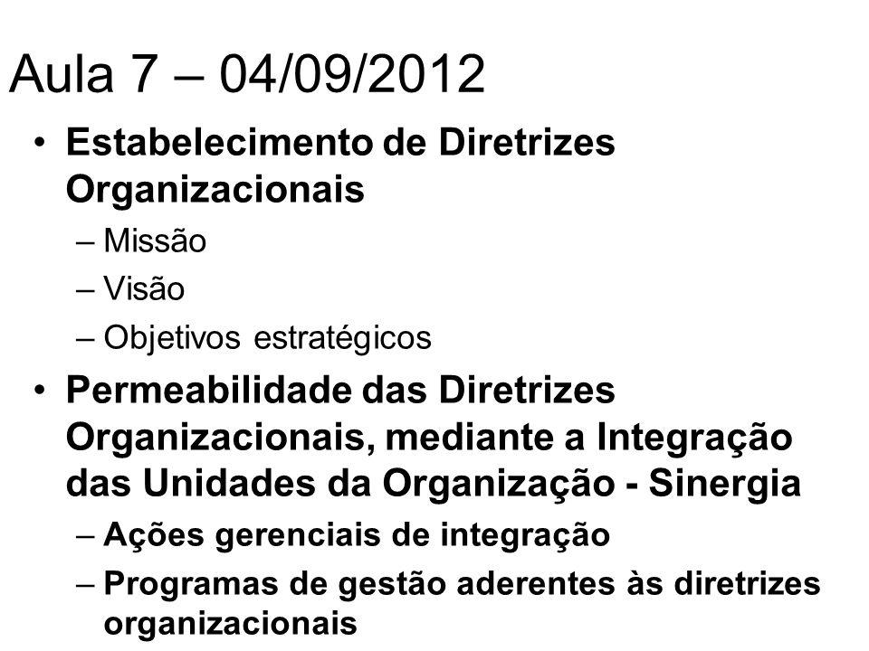 Aula 7 – 04/09/2012 Estabelecimento de Diretrizes Organizacionais