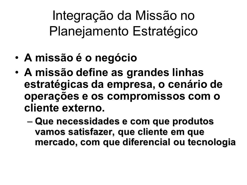 Integração da Missão no Planejamento Estratégico
