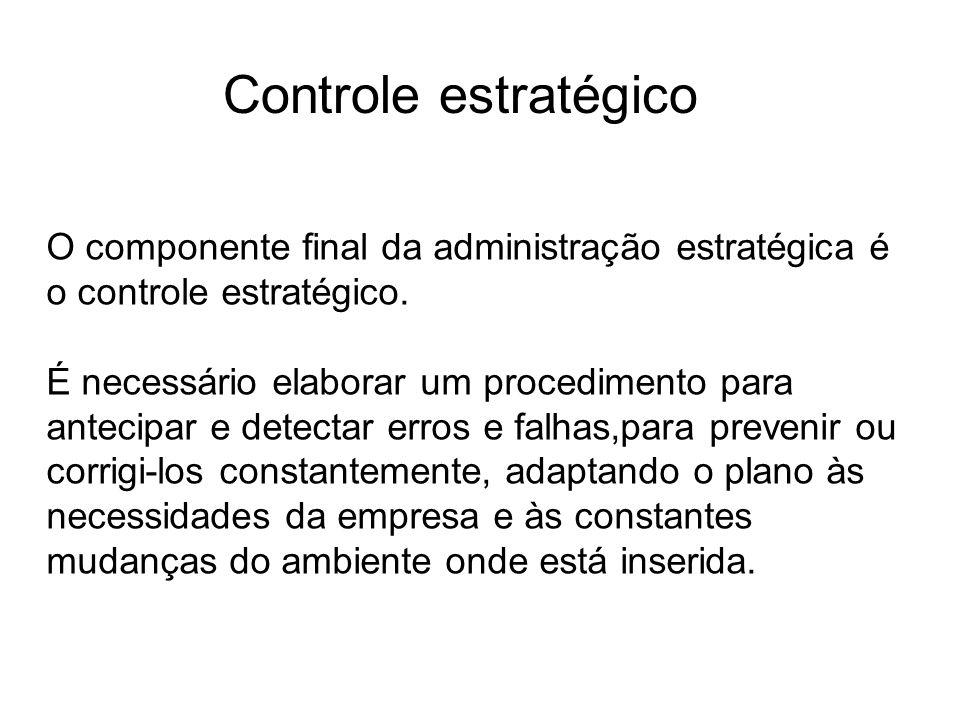 Controle estratégicoO componente final da administração estratégica é o controle estratégico.
