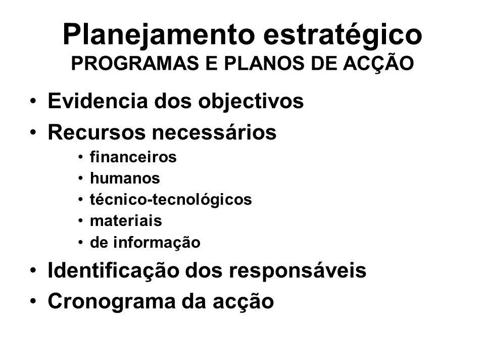 Planejamento estratégico PROGRAMAS E PLANOS DE ACÇÃO