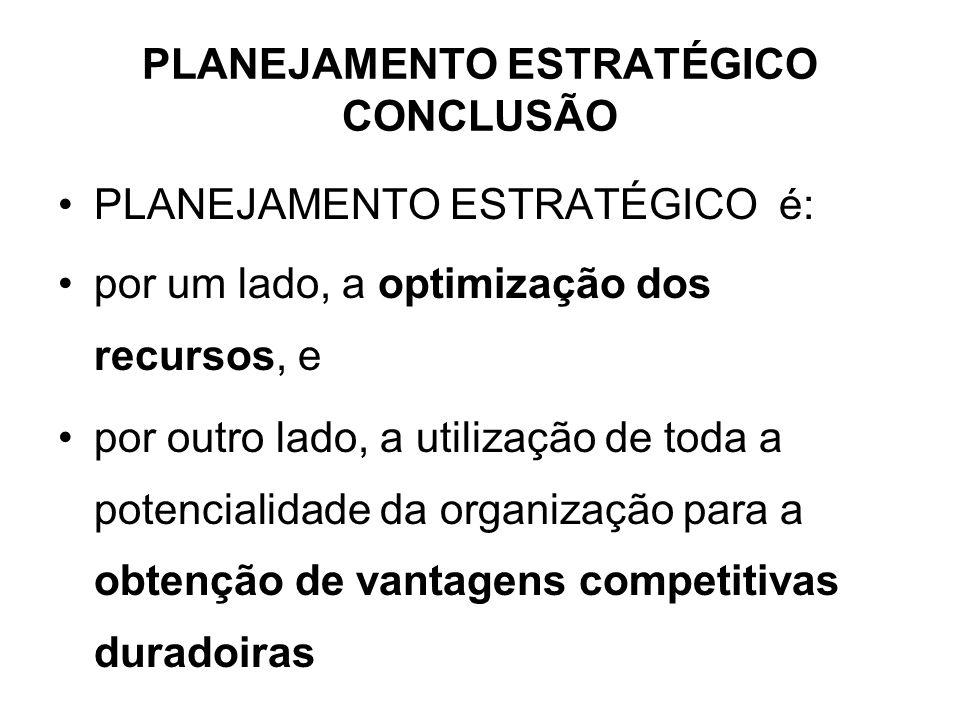 PLANEJAMENTO ESTRATÉGICO CONCLUSÃO